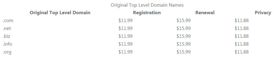 bluehost-domain-pricing